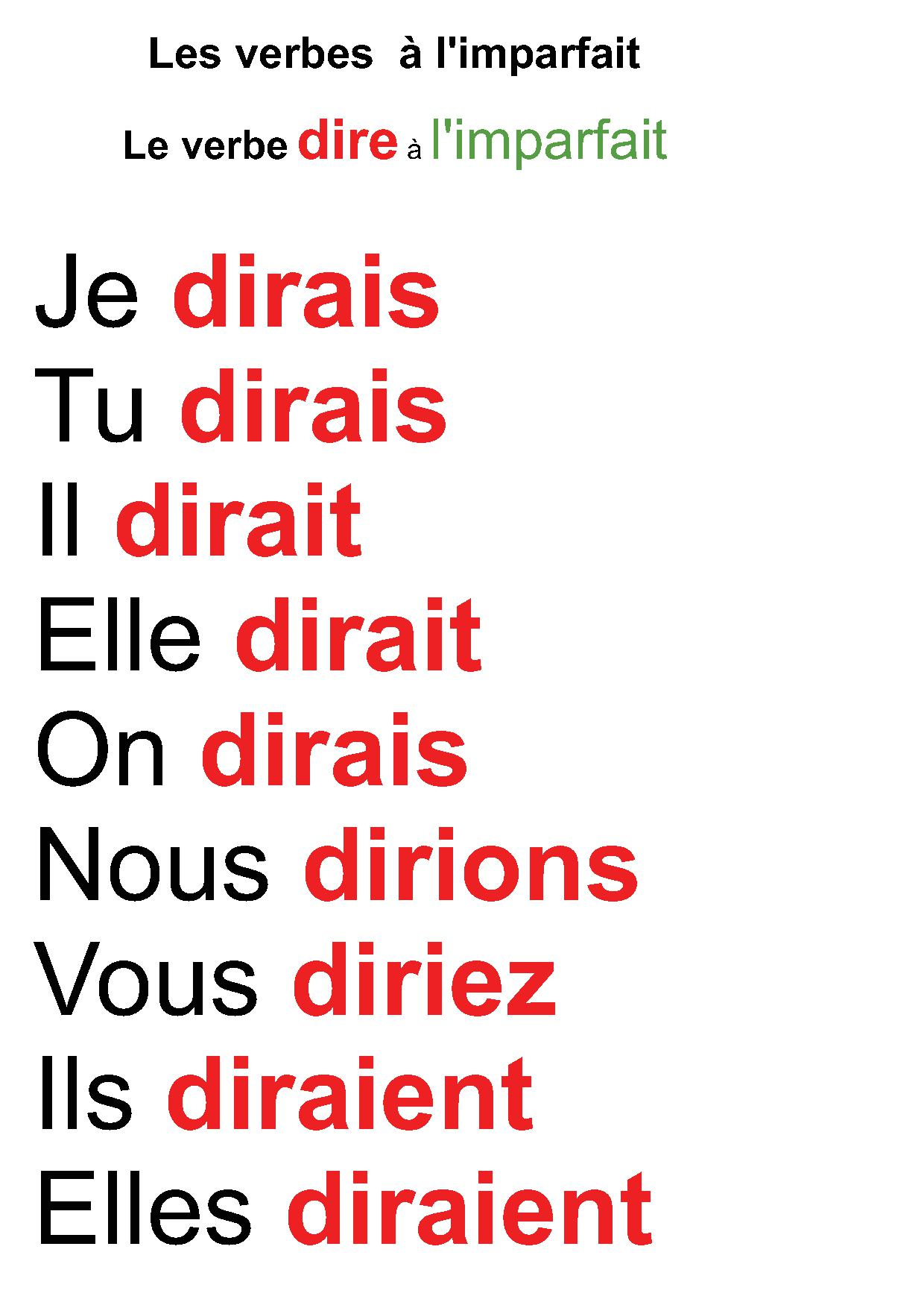 essayer a limparfait Imperfect to form the imperfect (see the past tense) take the first person present tense plural (ie parlons, buvons) drop the -ons ending add -ais, -ais, -ait, -ions,.