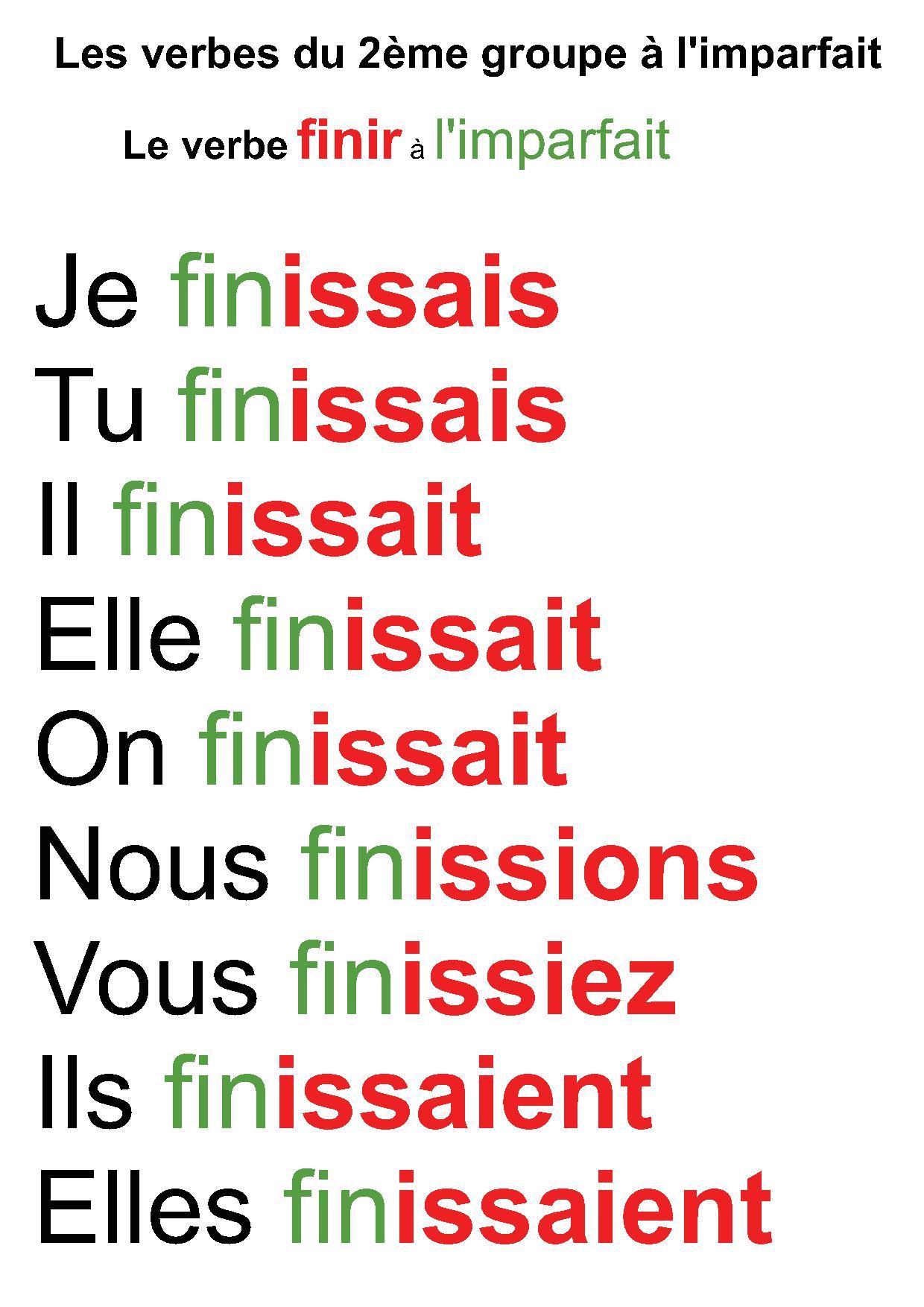Conjugaison Affiches Des Verbes Conjugues A L Imparfait